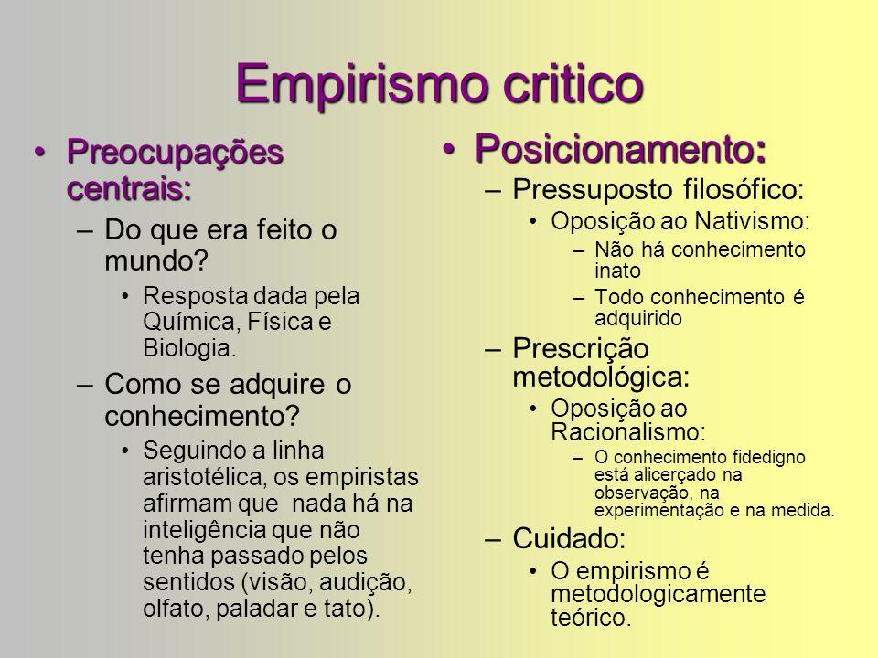 Empirismo critico Posicionamento: Preocupações centrais: