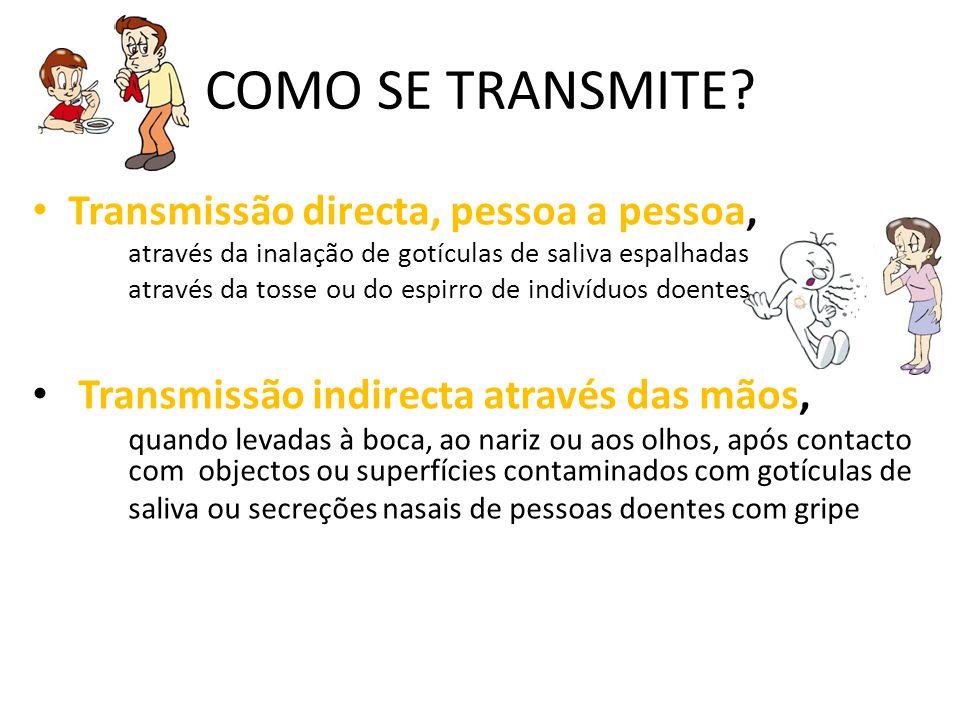 COMO SE TRANSMITE Transmissão directa, pessoa a pessoa,