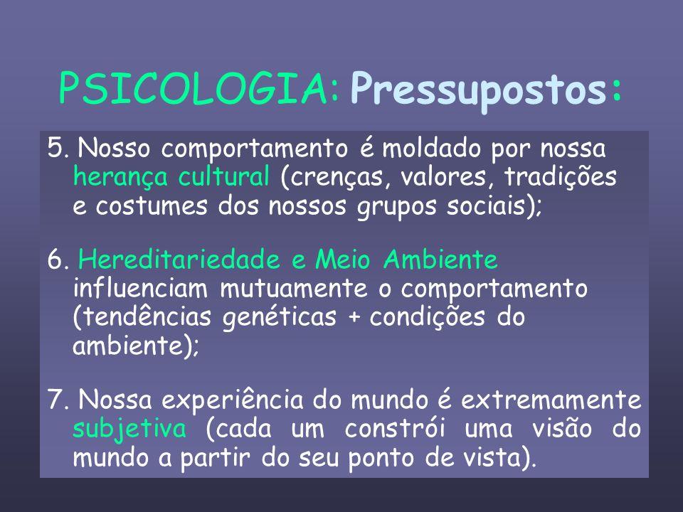 PSICOLOGIA: Pressupostos: