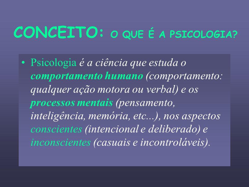 CONCEITO: O QUE É A PSICOLOGIA