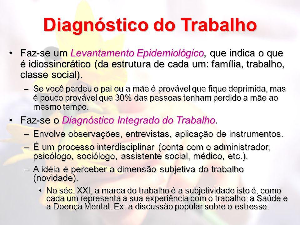 Diagnóstico do Trabalho