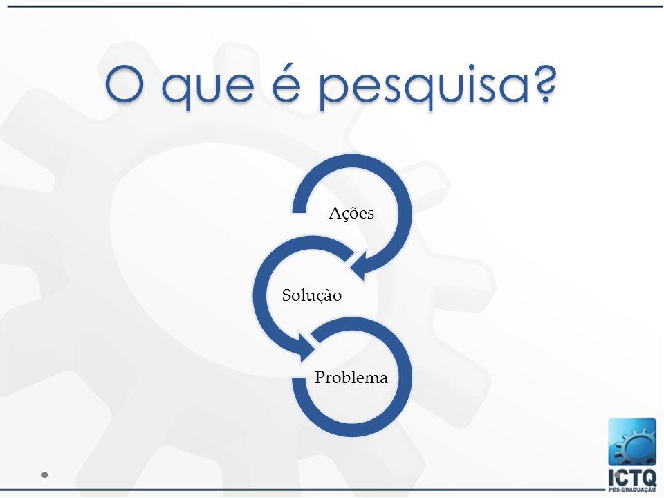 O que é pesquisa Ações Solução Problema
