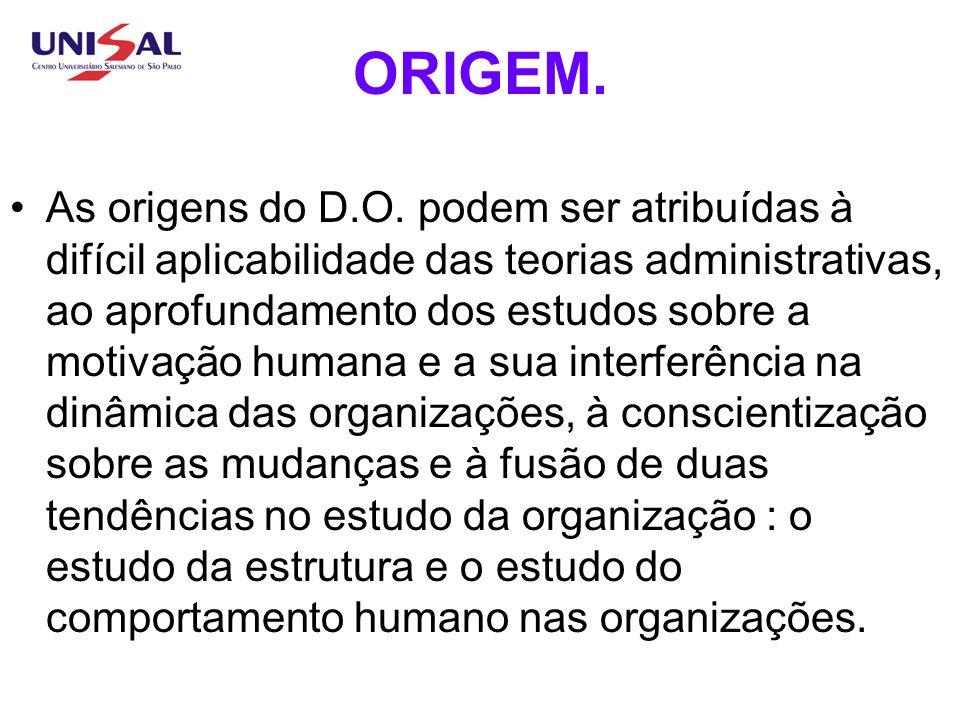 ORIGEM.