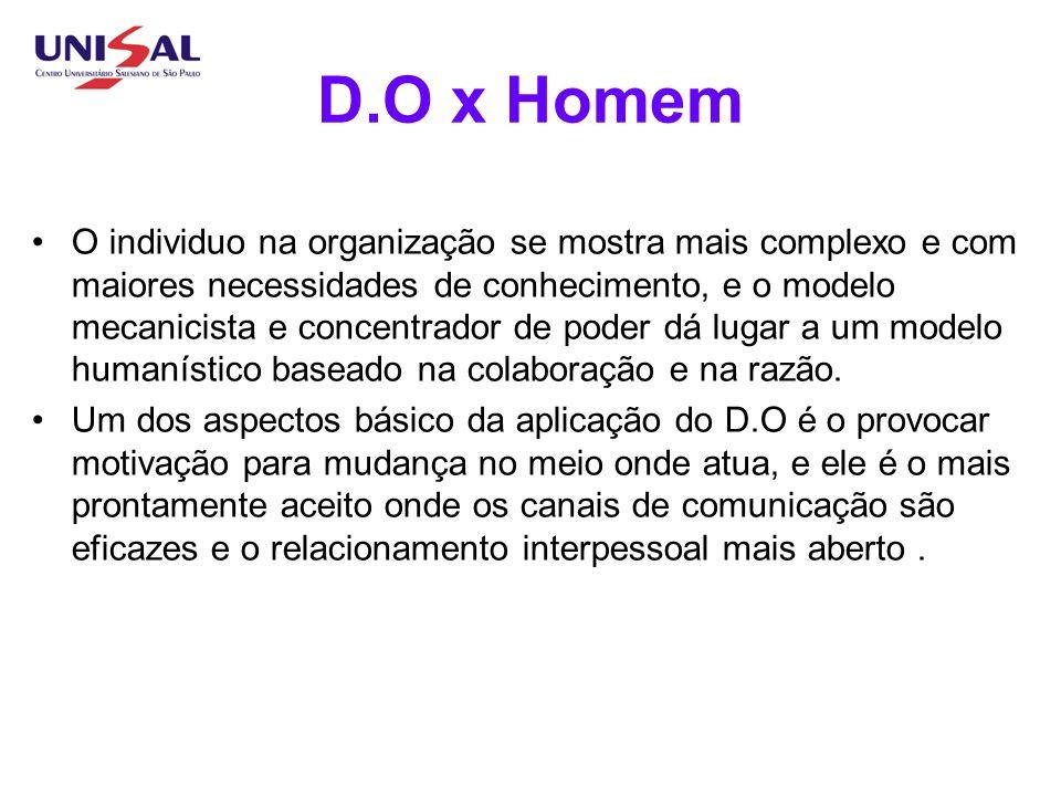 D.O x Homem