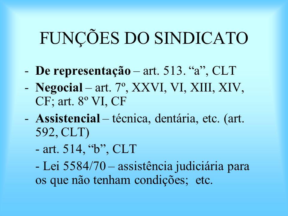 FUNÇÕES DO SINDICATO De representação – art. 513. a , CLT