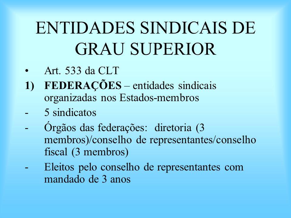 ENTIDADES SINDICAIS DE GRAU SUPERIOR