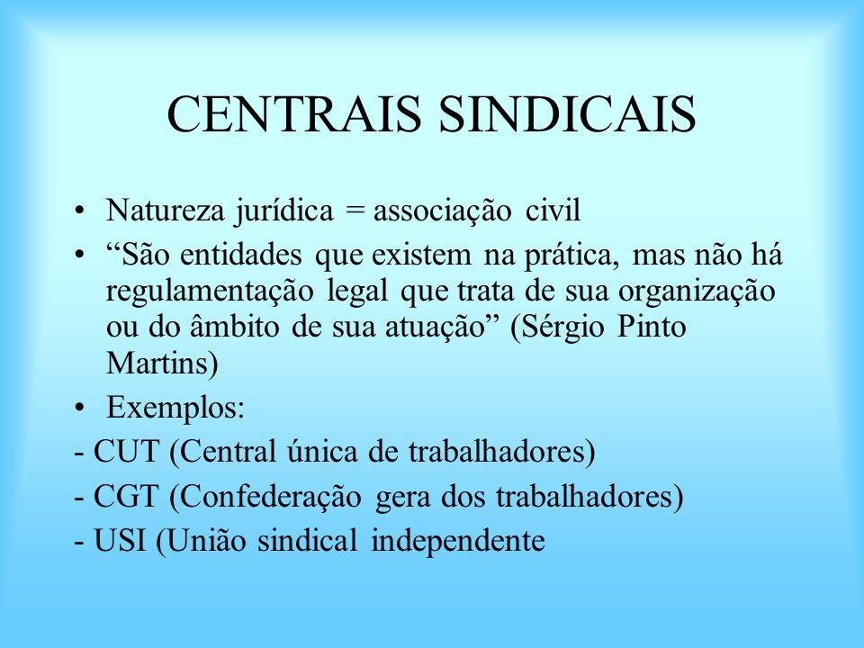 CENTRAIS SINDICAIS Natureza jurídica = associação civil