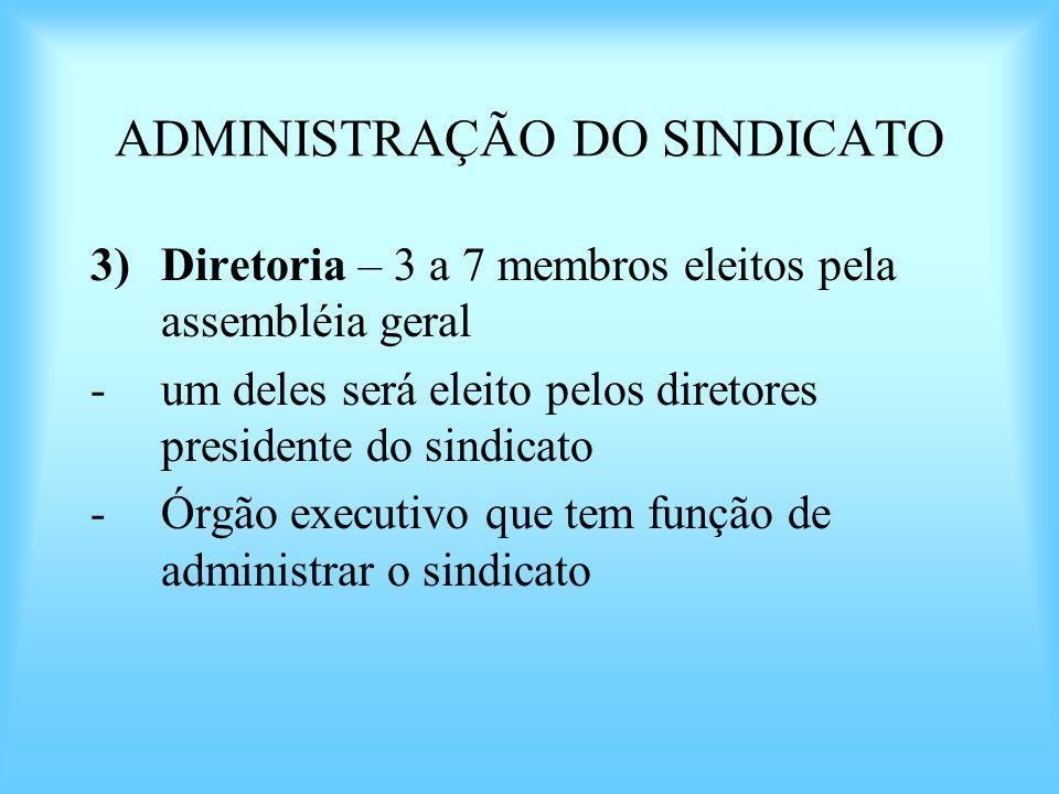 ADMINISTRAÇÃO DO SINDICATO