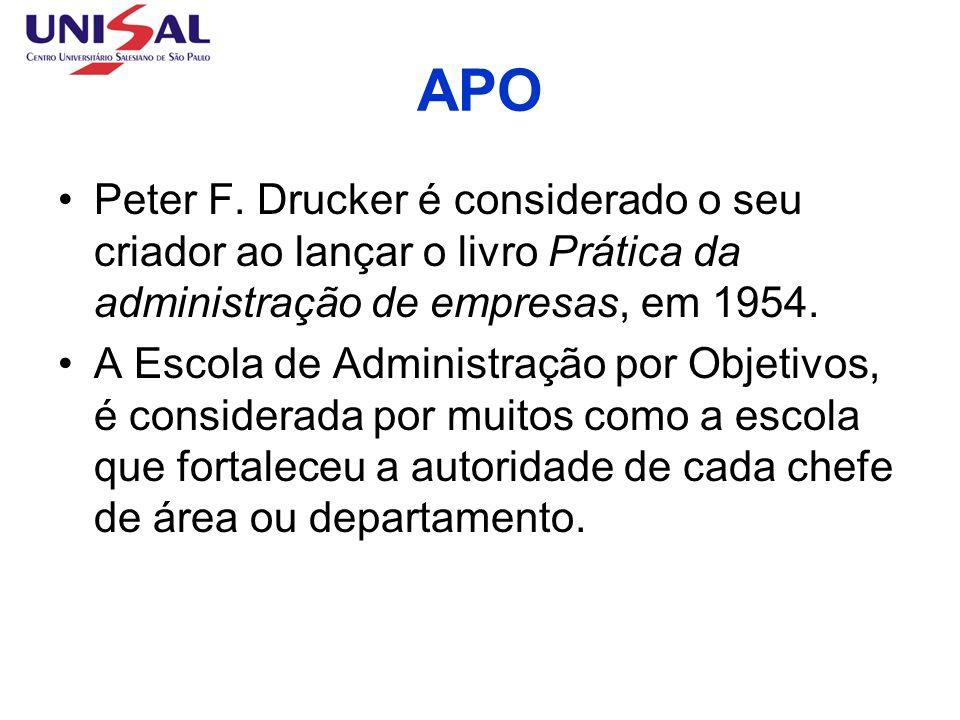 APOPeter F. Drucker é considerado o seu criador ao lançar o livro Prática da administração de empresas, em 1954.