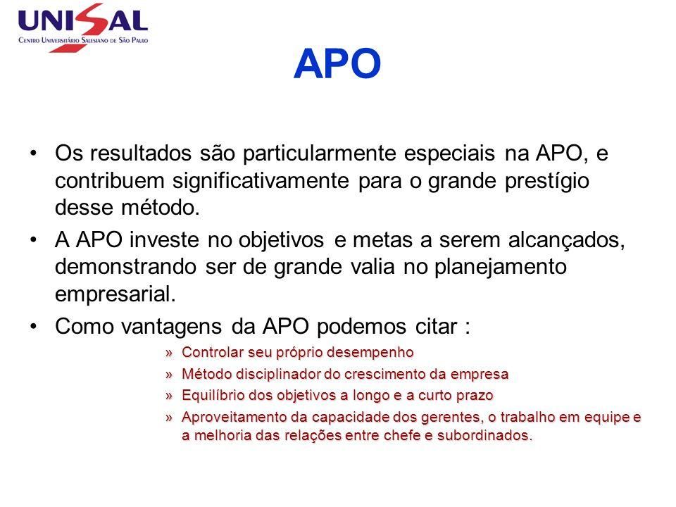 APO Os resultados são particularmente especiais na APO, e contribuem significativamente para o grande prestígio desse método.