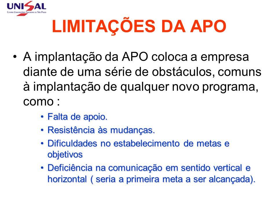 LIMITAÇÕES DA APO A implantação da APO coloca a empresa diante de uma série de obstáculos, comuns à implantação de qualquer novo programa, como :