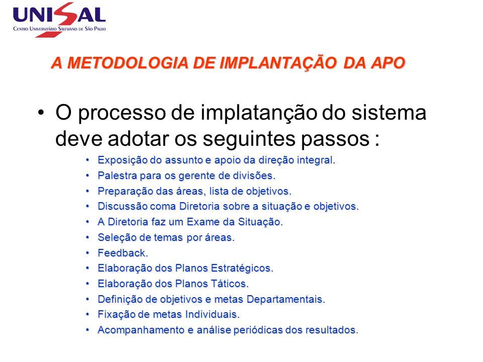 A METODOLOGIA DE IMPLANTAÇÃO DA APO