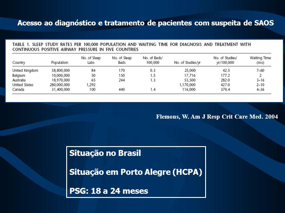 Situação em Porto Alegre (HCPA) PSG: 18 a 24 meses