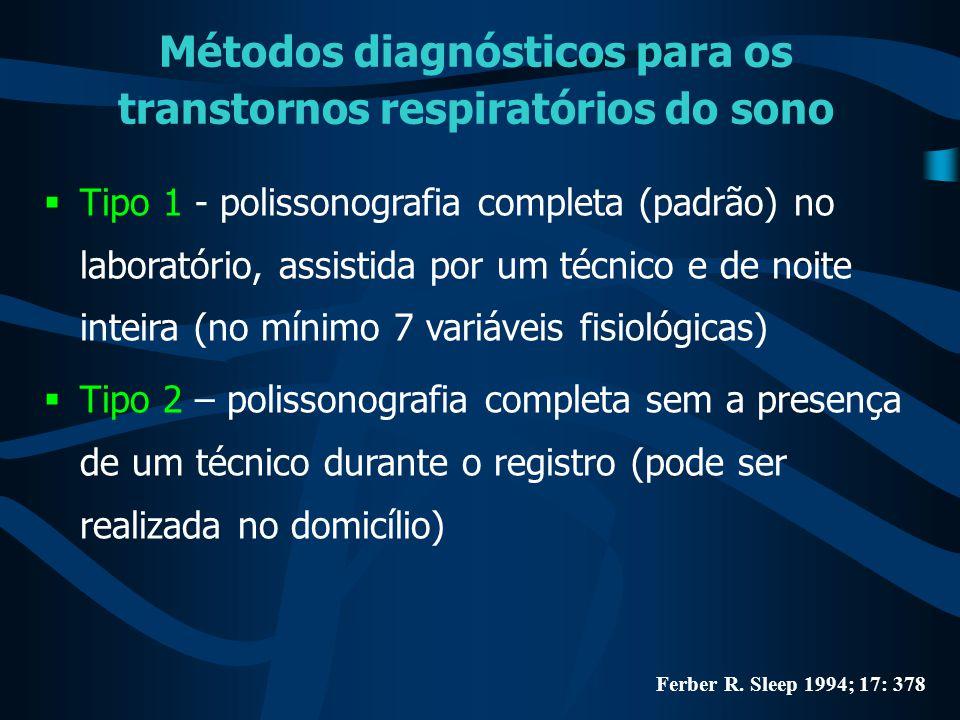 Métodos diagnósticos para os transtornos respiratórios do sono