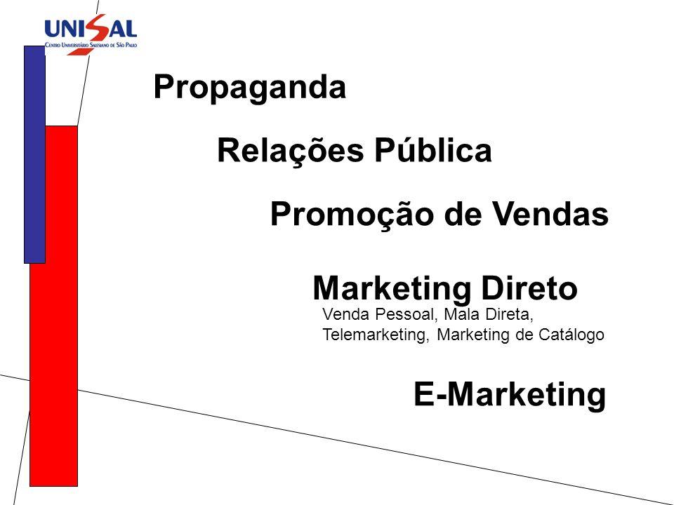 Propaganda Relações Pública Promoção de Vendas Marketing Direto