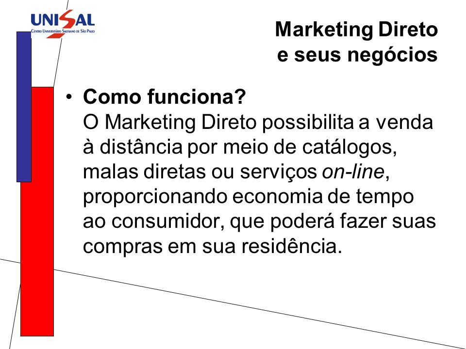 Marketing Direto e seus negócios