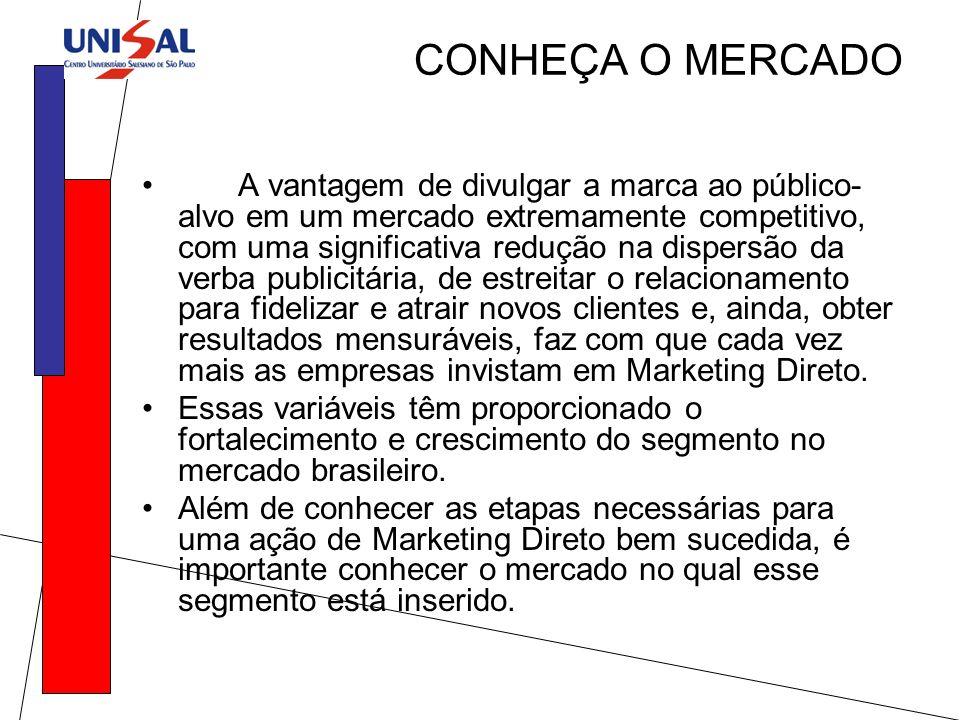 CONHEÇA O MERCADO