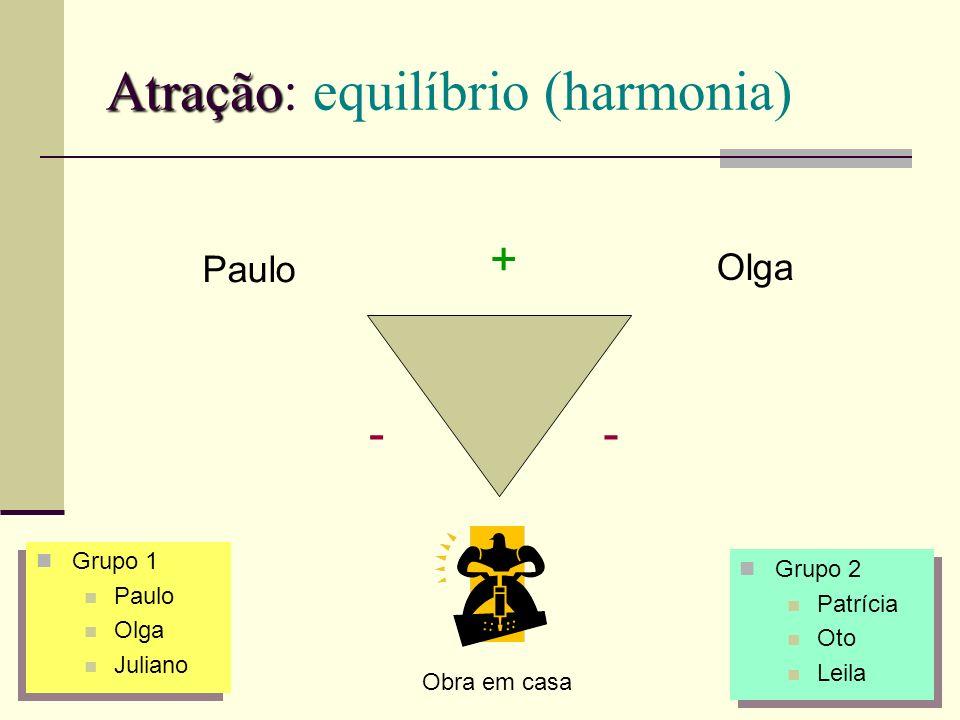 Atração: equilíbrio (harmonia)