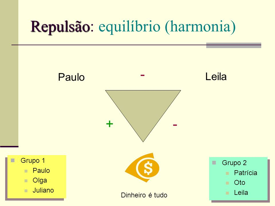Repulsão: equilíbrio (harmonia)