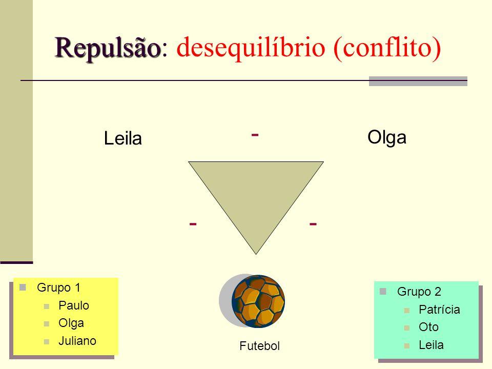 Repulsão: desequilíbrio (conflito)