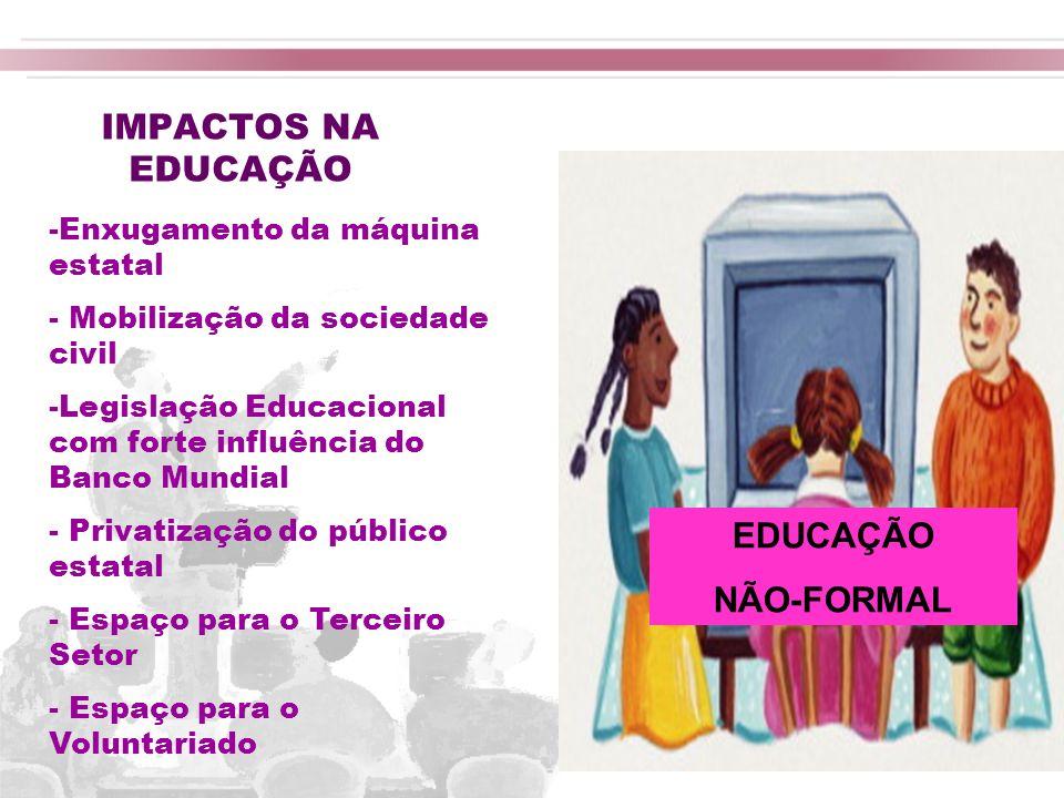 IMPACTOS NA EDUCAÇÃO EDUCAÇÃO NÃO-FORMAL
