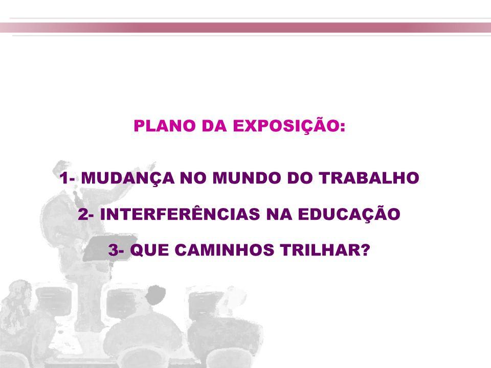 PLANO DA EXPOSIÇÃO: 1- MUDANÇA NO MUNDO DO TRABALHO 2- INTERFERÊNCIAS NA EDUCAÇÃO 3- QUE CAMINHOS TRILHAR