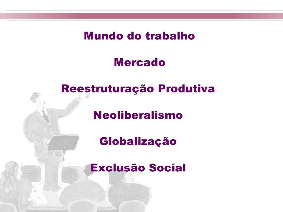 Mundo do trabalho Mercado Reestruturação Produtiva Neoliberalismo Globalização Exclusão Social
