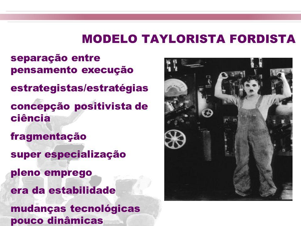 MODELO TAYLORISTA FORDISTA