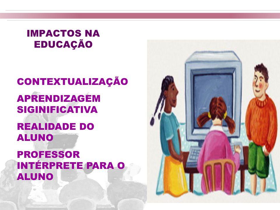 IMPACTOS NA EDUCAÇÃO CONTEXTUALIZAÇÃO. APRENDIZAGEM SIGINIFICATIVA.