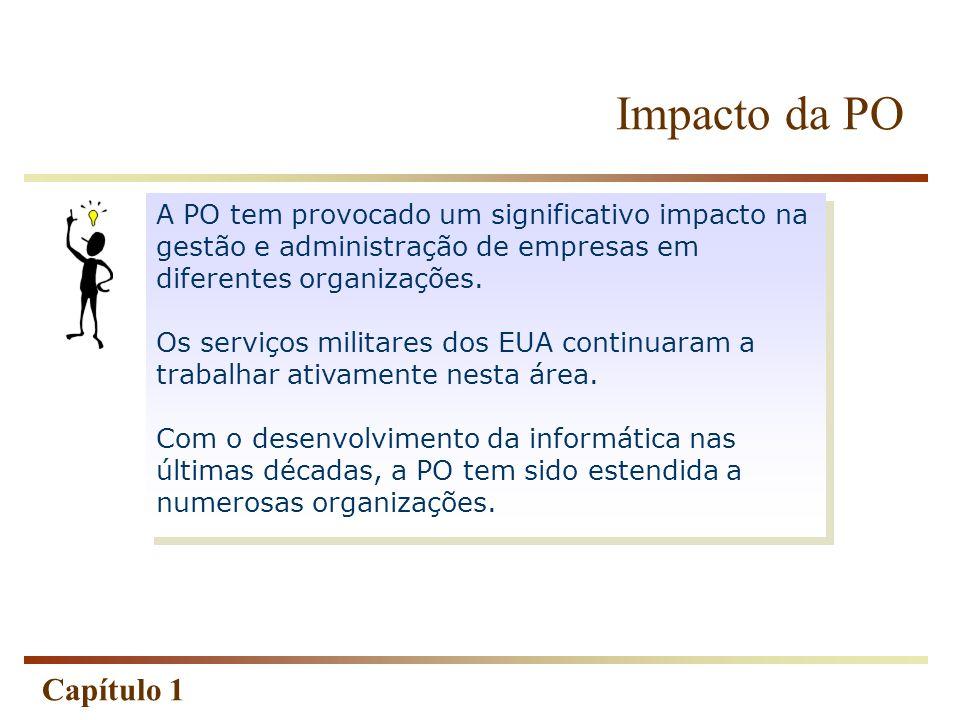 Impacto da PO A PO tem provocado um significativo impacto na gestão e administração de empresas em diferentes organizações.