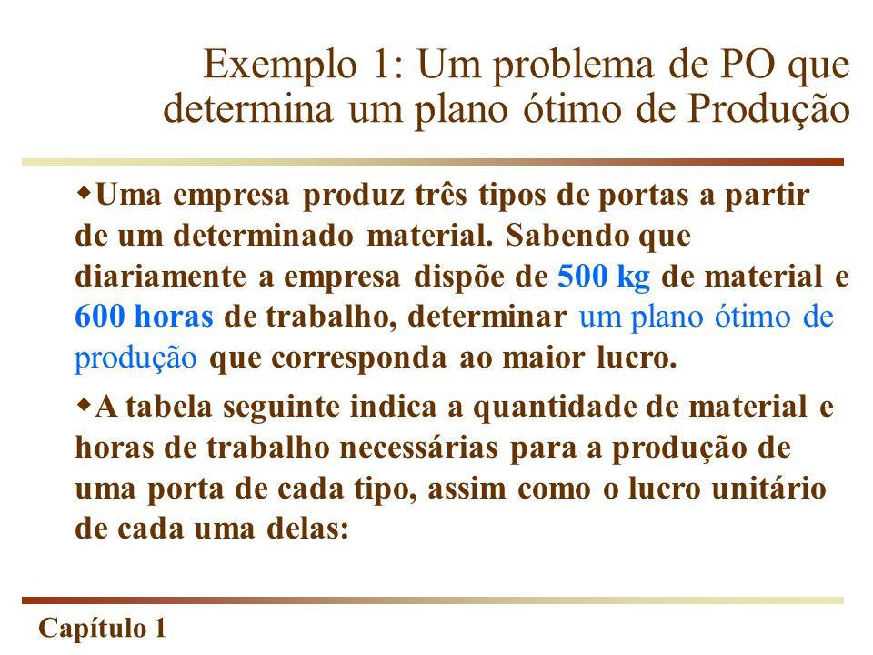 Exemplo 1: Um problema de PO que determina um plano ótimo de Produção