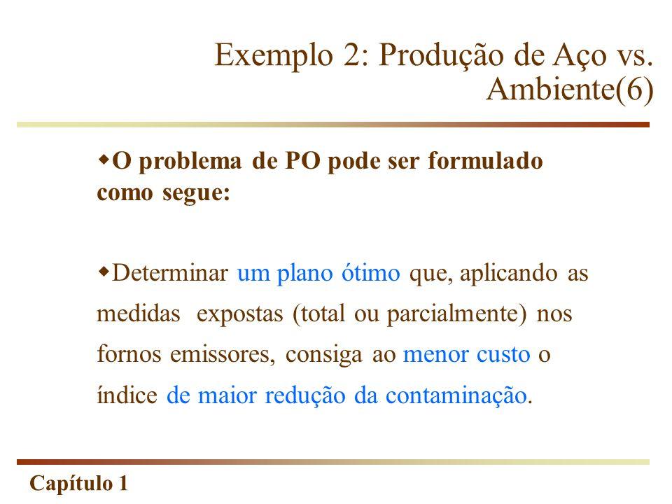 Exemplo 2: Produção de Aço vs. Ambiente(6)