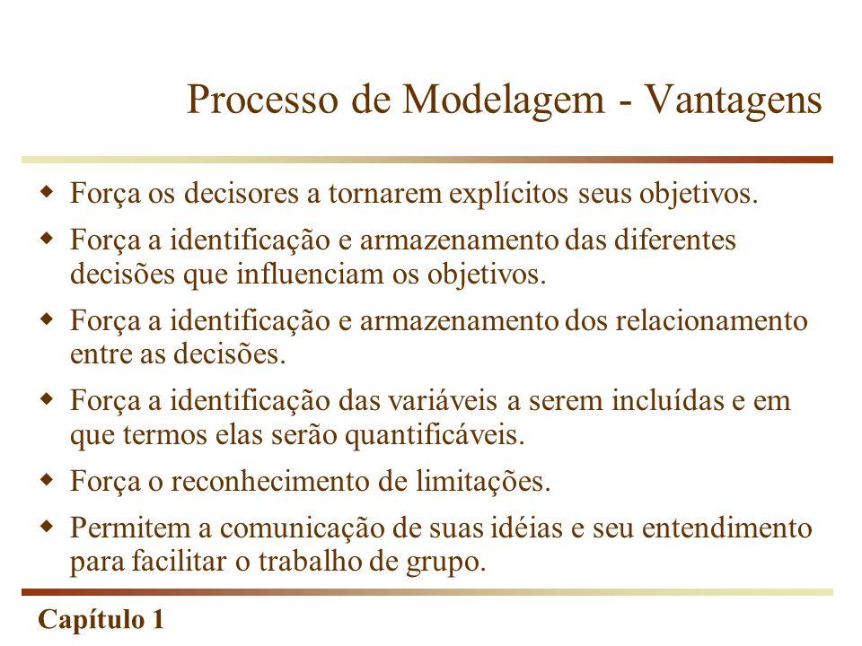 Processo de Modelagem - Vantagens