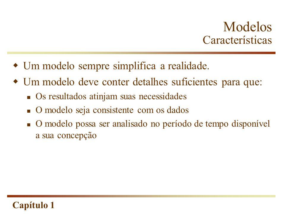 Modelos Características