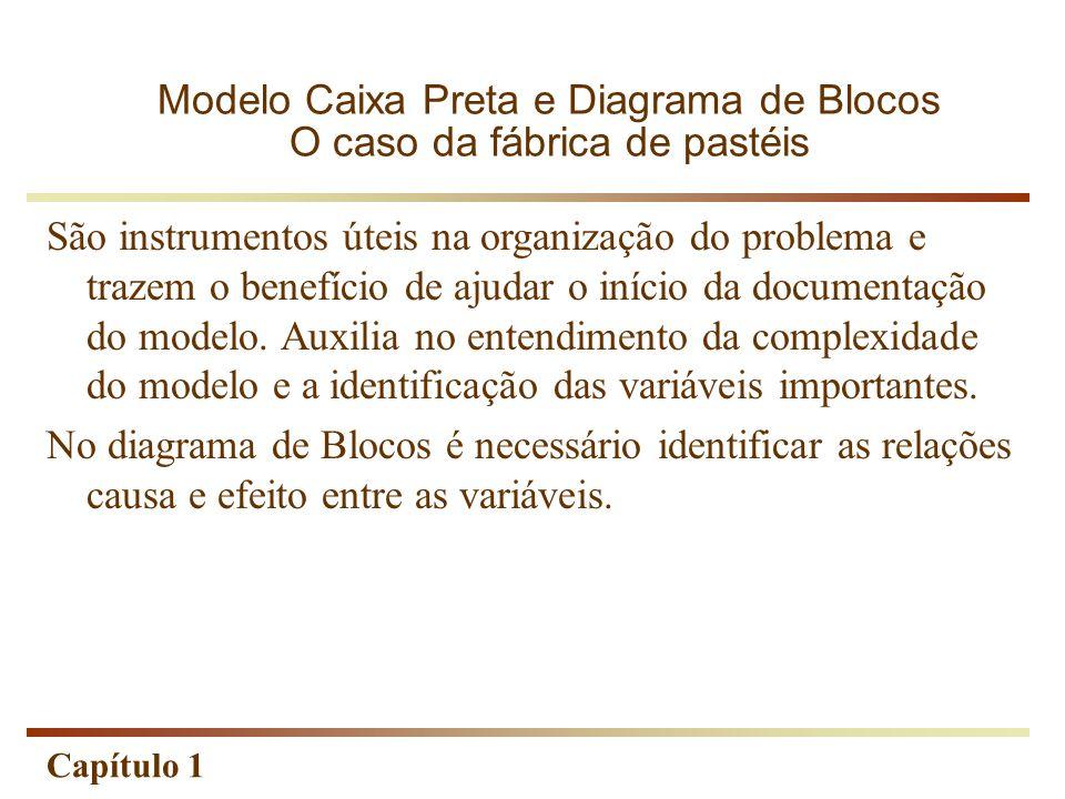 Modelo Caixa Preta e Diagrama de Blocos O caso da fábrica de pastéis