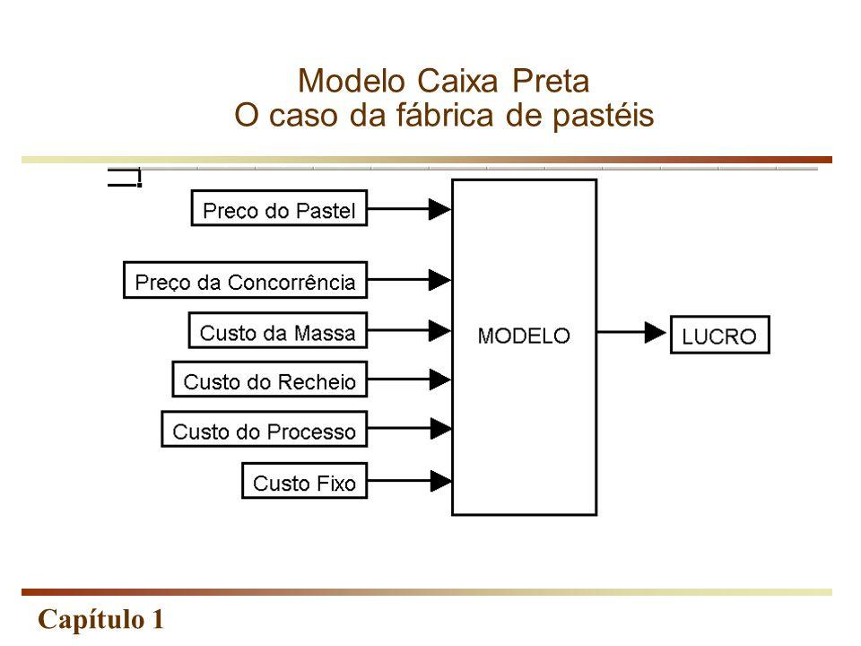 O caso da fábrica de pastéis