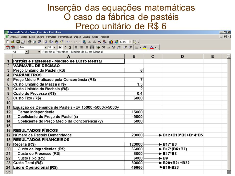 Inserção das equações matemáticas O caso da fábrica de pastéis