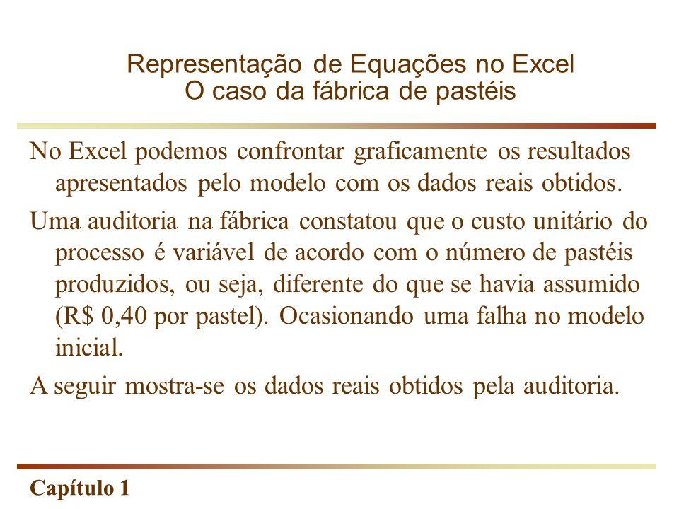 Representação de Equações no Excel O caso da fábrica de pastéis