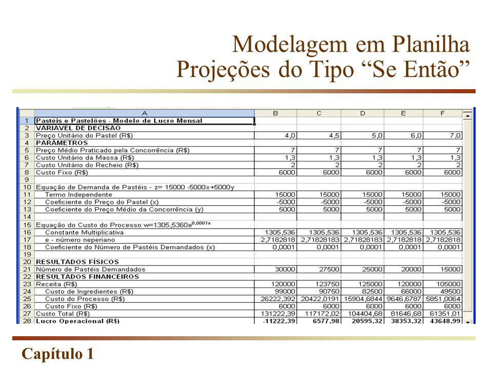 Modelagem em Planilha Projeções do Tipo Se Então