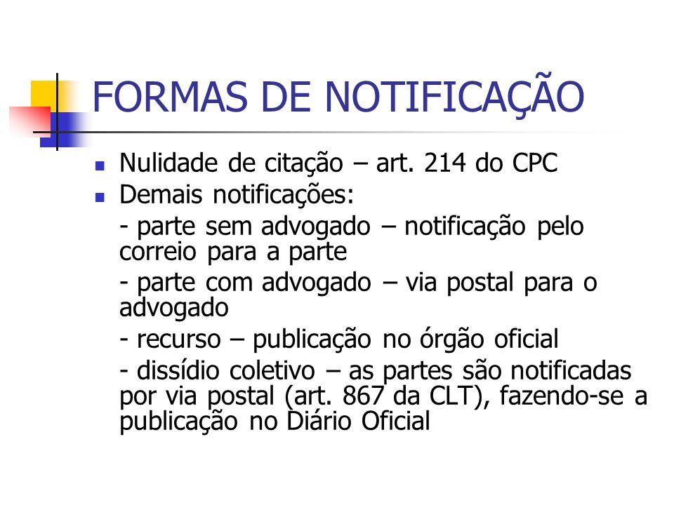 FORMAS DE NOTIFICAÇÃO Nulidade de citação – art. 214 do CPC