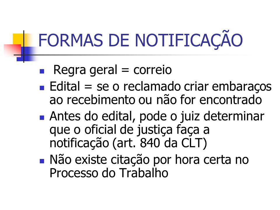 FORMAS DE NOTIFICAÇÃO Regra geral = correio