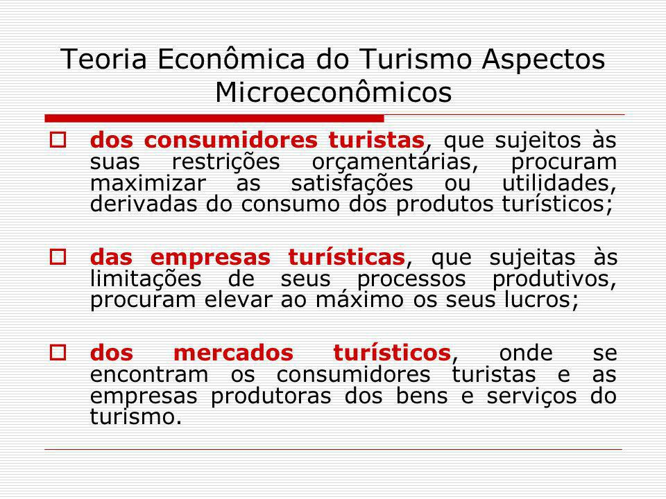 Teoria Econômica do Turismo Aspectos Microeconômicos
