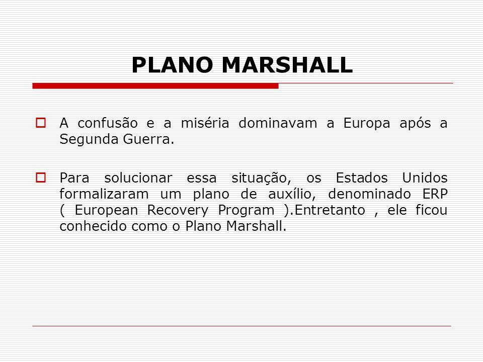 PLANO MARSHALL A confusão e a miséria dominavam a Europa após a Segunda Guerra.