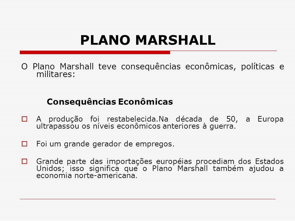 PLANO MARSHALL O Plano Marshall teve consequências econômicas, políticas e militares: Consequências Econômicas.