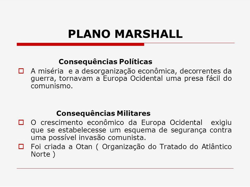 PLANO MARSHALL Consequências Políticas