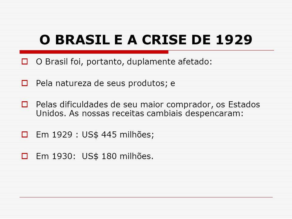 O BRASIL E A CRISE DE 1929 O Brasil foi, portanto, duplamente afetado: