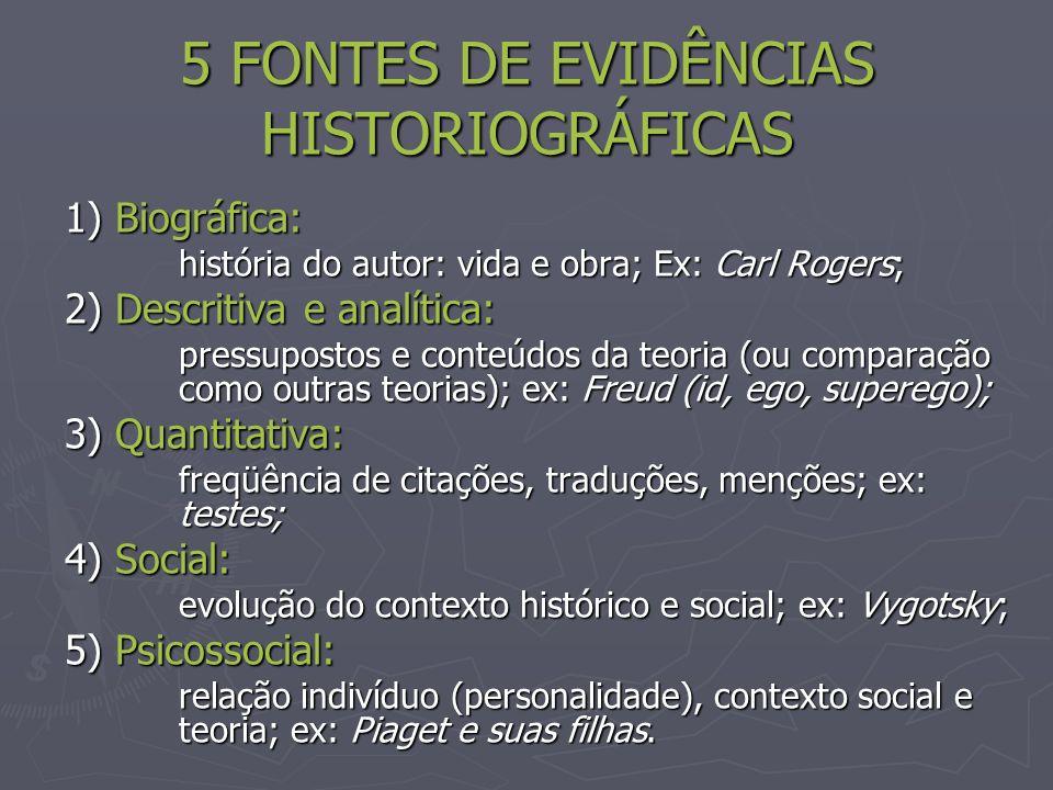 5 FONTES DE EVIDÊNCIAS HISTORIOGRÁFICAS