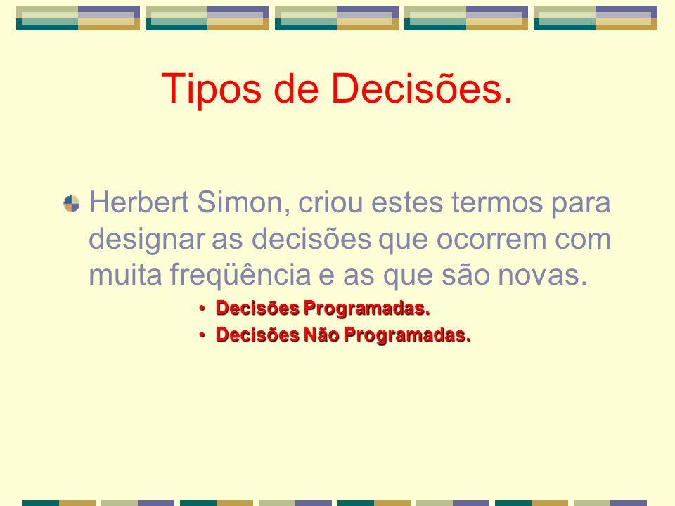 Tipos de Decisões. Herbert Simon, criou estes termos para designar as decisões que ocorrem com muita freqüência e as que são novas.