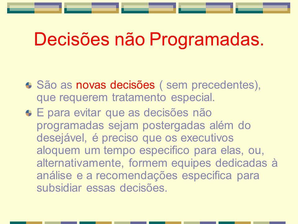 Decisões não Programadas.
