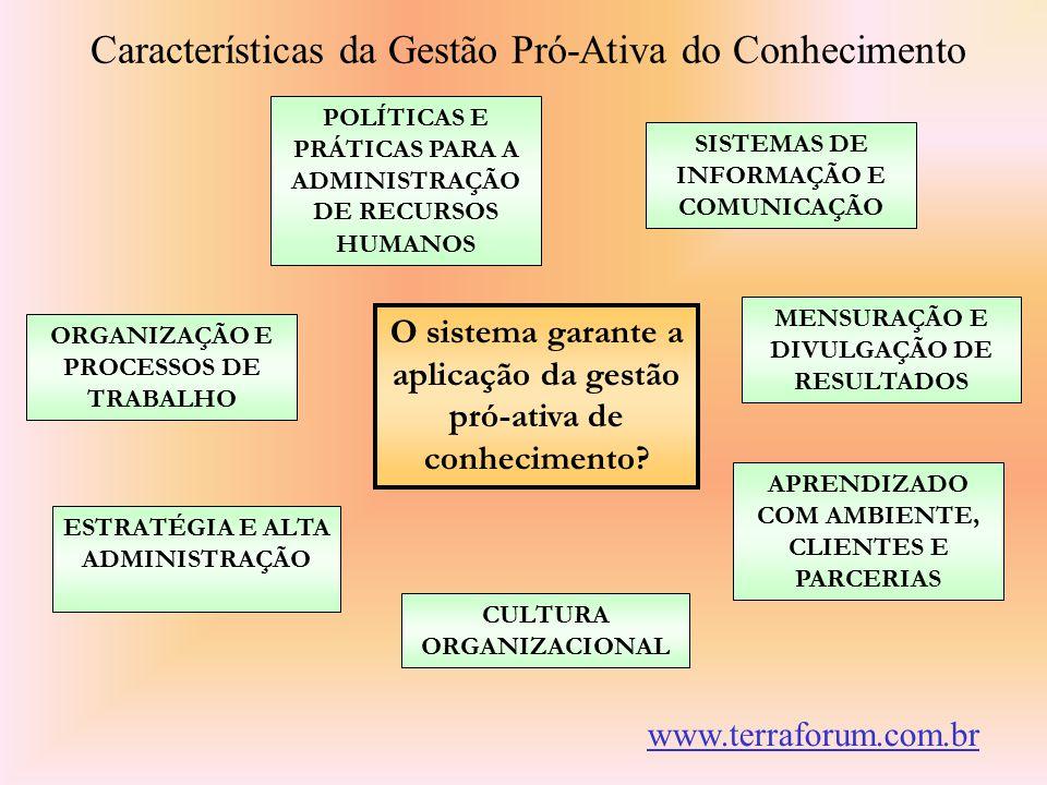 Características da Gestão Pró-Ativa do Conhecimento